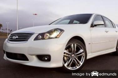 Insurance quote for Infiniti M45 in Oklahoma City