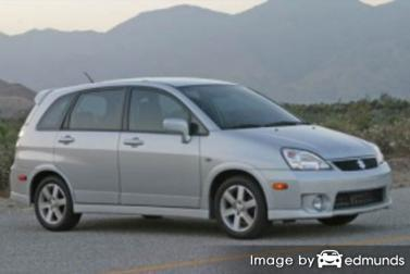 Insurance for Suzuki Aerio